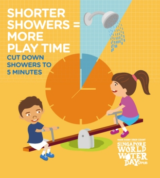 Cut down your shower time.